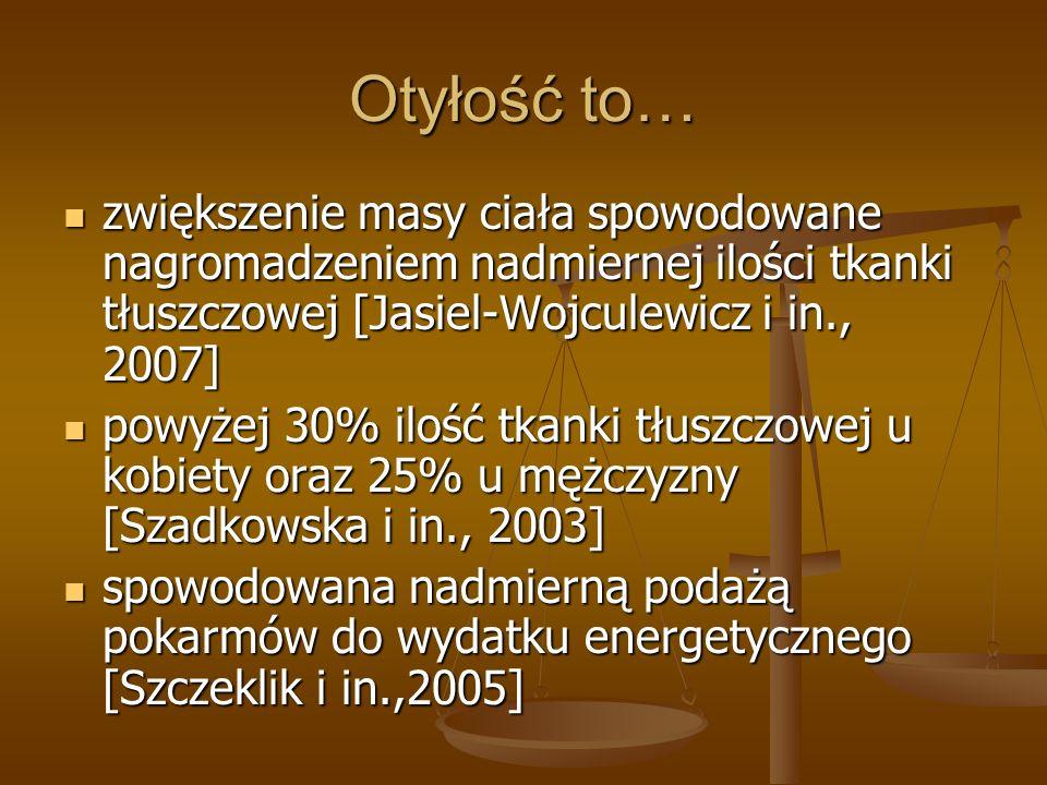 Otyłość to… zwiększenie masy ciała spowodowane nagromadzeniem nadmiernej ilości tkanki tłuszczowej [Jasiel-Wojculewicz i in., 2007]